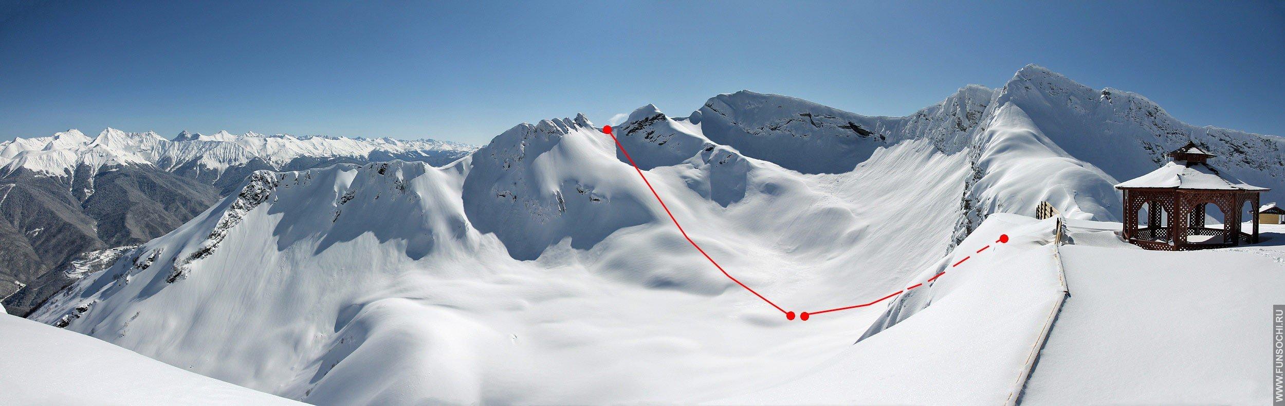 температура на красной поляне в горах график движения, вокзалы