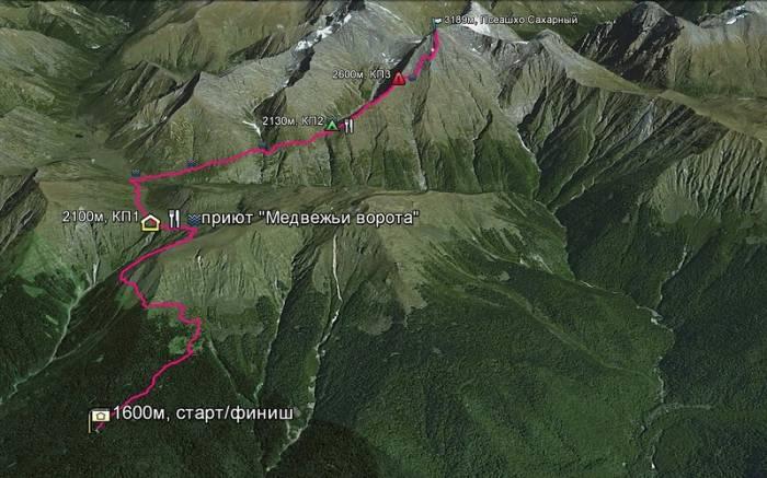 Карта гонки Сахарный Марафон