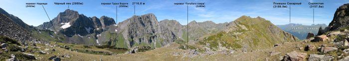 Перевал Турьи Ворота