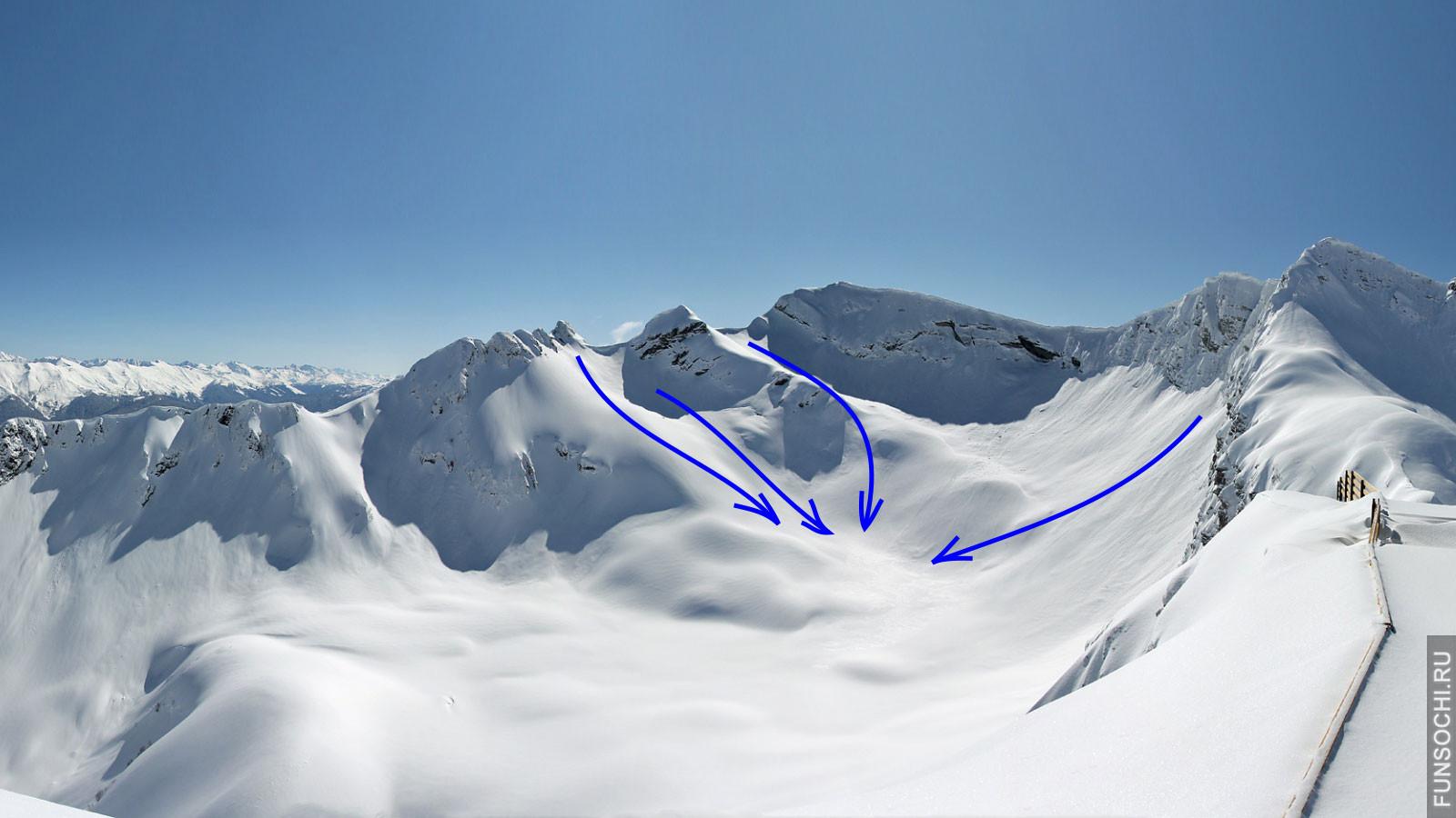 Спуски с перемычек в гребне между третьим цирком и альпикой.