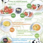 Детское меню, Китайский Народный Ресторан, Роза Хутор, Красная Поляна, Сочи